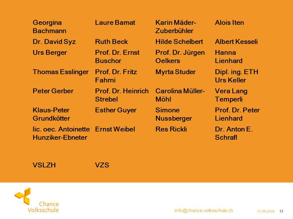 info@chance-volksschule.ch 17.09.200913 Georgina Bachmann Laure BamatKarin Mäder- Zuberbühler Alois Iten Dr.