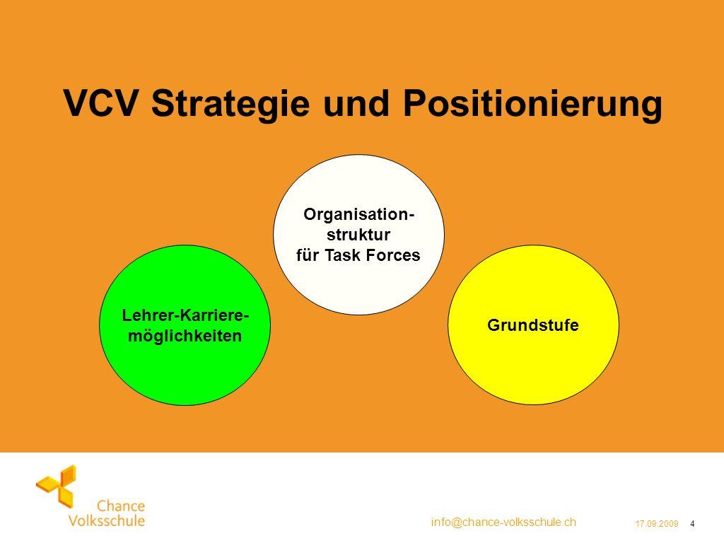 info@chance-volksschule.ch 17.09.20094 VCV Strategie und Positionierung Lehrer-Karriere- möglichkeiten Organisation- struktur für Task Forces Grundstufe