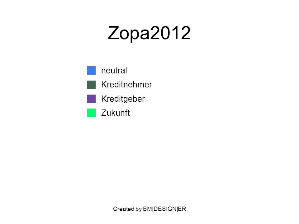 Created by BM|DESIGN|ER Zopa2012 neutral Kreditnehmer Kreditgeber Zukunft
