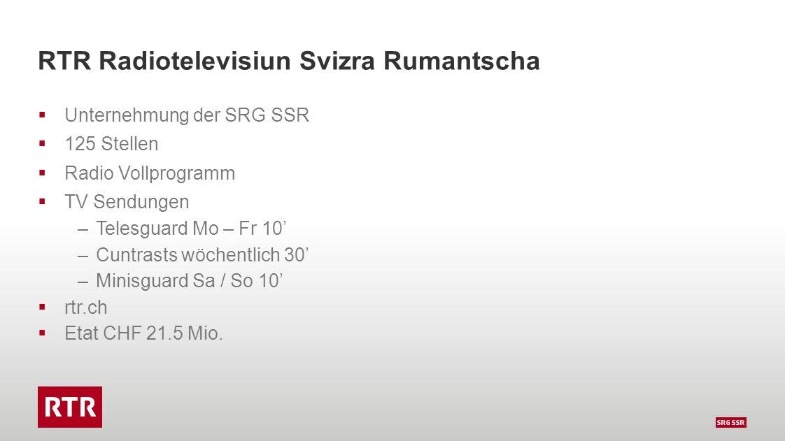 RTR Radiotelevisiun Svizra Rumantscha  Unternehmung der SRG SSR  125 Stellen  Radio Vollprogramm  TV Sendungen –Telesguard Mo – Fr 10' –Cuntrasts wöchentlich 30' –Minisguard Sa / So 10'  rtr.ch  Etat CHF 21.5 Mio.