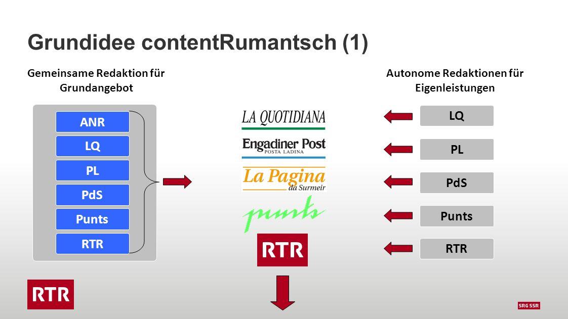 Grundidee contentRumantsch (1) Gemeinsame Redaktion für Grundangebot Autonome Redaktionen für Eigenleistungen LQ PdS Punts RTR PL ANR LQ PdS Punts RTR