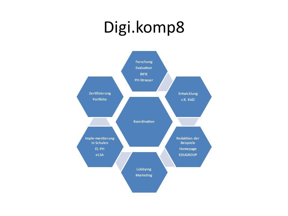 Digi.komp8 Koordination Forschung Evaluation BIFIE PH-Strasser Entwicklung z.B. KidZ Redaktion der Beispiele Homepage EDUGROUP Lobbying Marketing Impl
