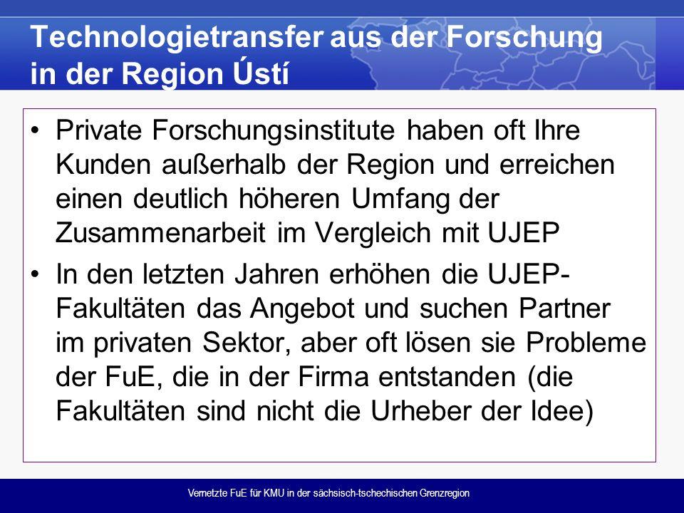 Vernetzte FuE für KMU in der sächsisch-tschechischen Grenzregion Technologietransfer aus der Forschung in der Region Ústí Private Forschungsinstitute