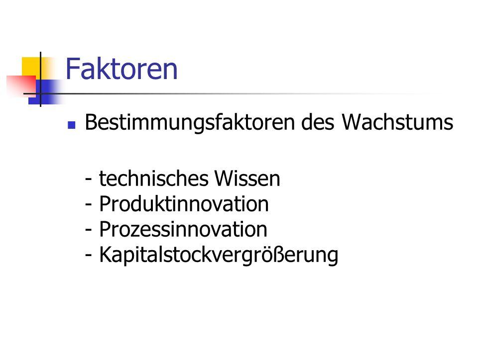 Faktoren Bestimmungsfaktoren des Wachstums - technisches Wissen - Produktinnovation - Prozessinnovation - Kapitalstockvergrößerung