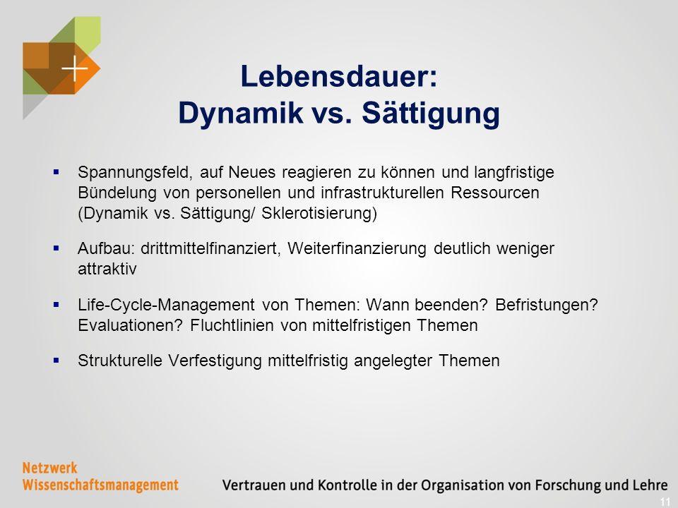 Lebensdauer: Dynamik vs.
