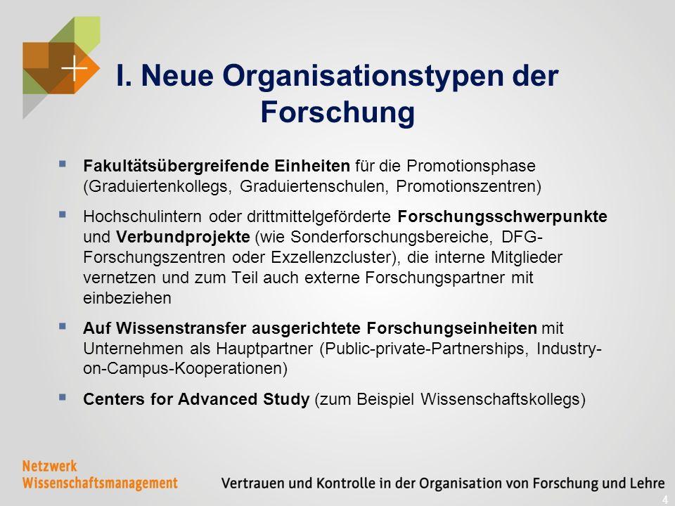 I. Neue Organisationstypen der Forschung  Fakultätsübergreifende Einheiten für die Promotionsphase (Graduiertenkollegs, Graduiertenschulen, Promotion