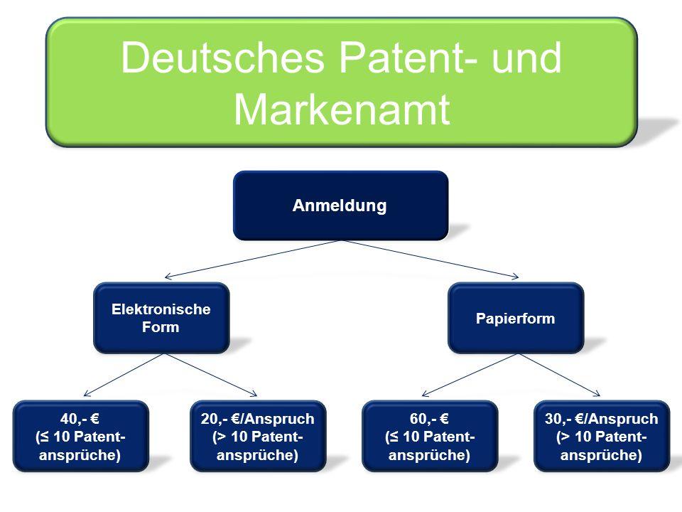 Anmeldung Elektronische Form 20,- €/Anspruch (> 10 Patent- ansprüche) 60,- € (≤ 10 Patent- ansprüche) Papierform Deutsches Patent- und Markenamt 40,- € (≤ 10 Patent- ansprüche) 30,- €/Anspruch (> 10 Patent- ansprüche)
