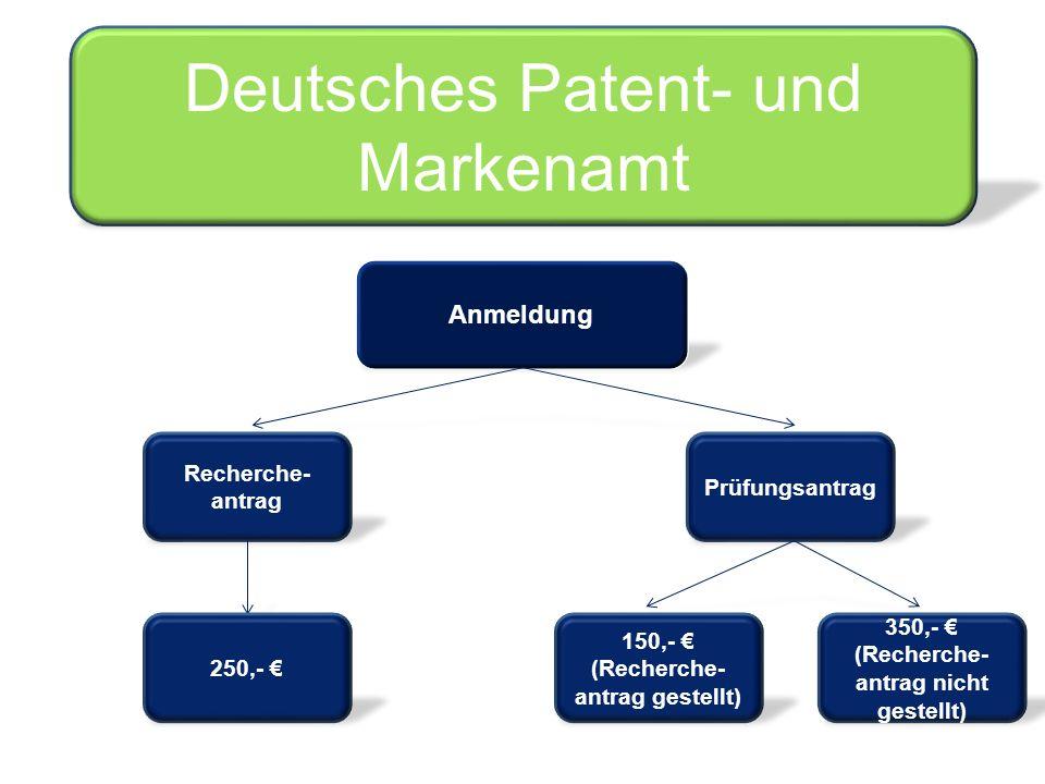 Anmeldung Recherche- antrag 150,- € (Recherche- antrag gestellt) Prüfungsantrag Deutsches Patent- und Markenamt 250,- € 350,- € (Recherche- antrag nicht gestellt)