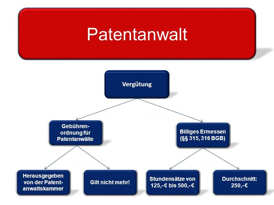 Vergütung Gebühren- ordnung für Patentanwälte Herausgegeben von der Patent- anwaltskammer Gilt nicht mehr.