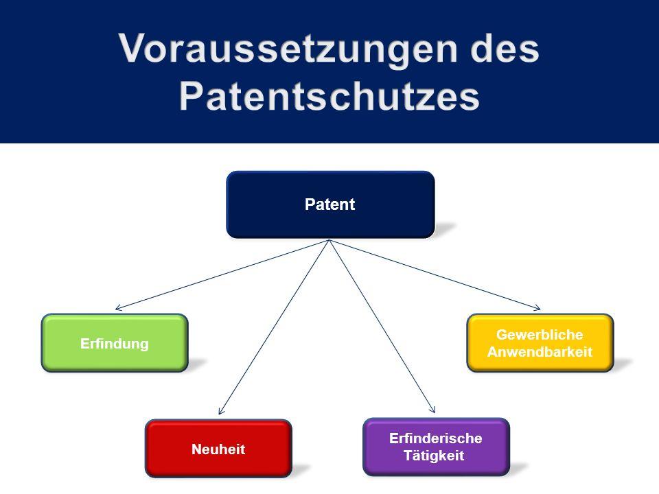 Kosten für Forschung und Entwicklung Marketing Justiziariat Unternehmen