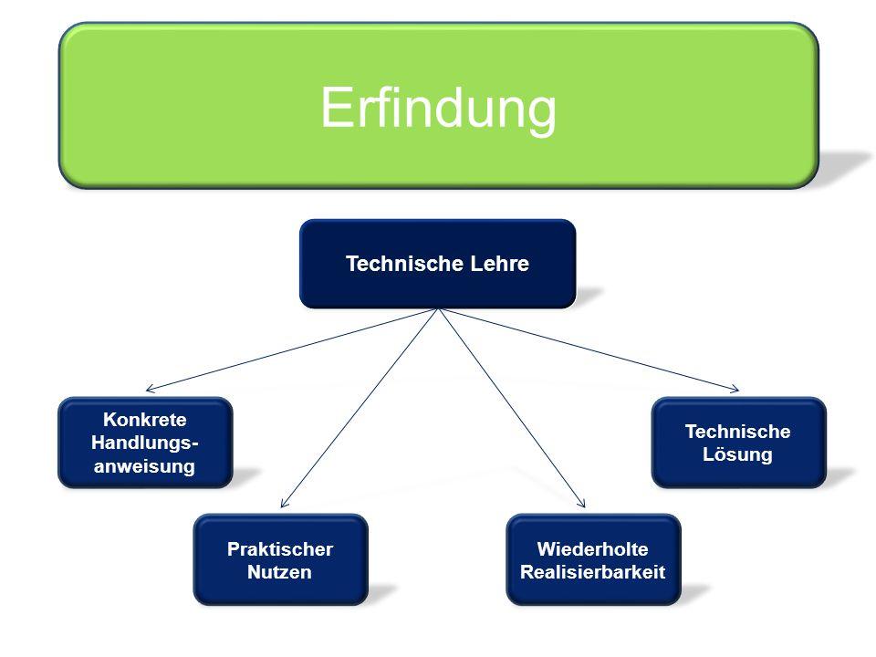 Technische Lehre Konkrete Handlungs- anweisung Praktischer Nutzen Wiederholte Realisierbarkeit Technische Lösung Erfindung