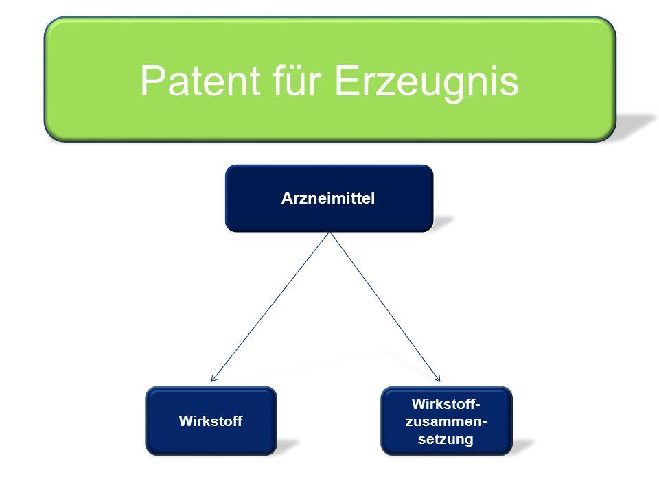 Arzneimittel Wirkstoff Wirkstoff- zusammen- setzung Patent für Erzeugnis