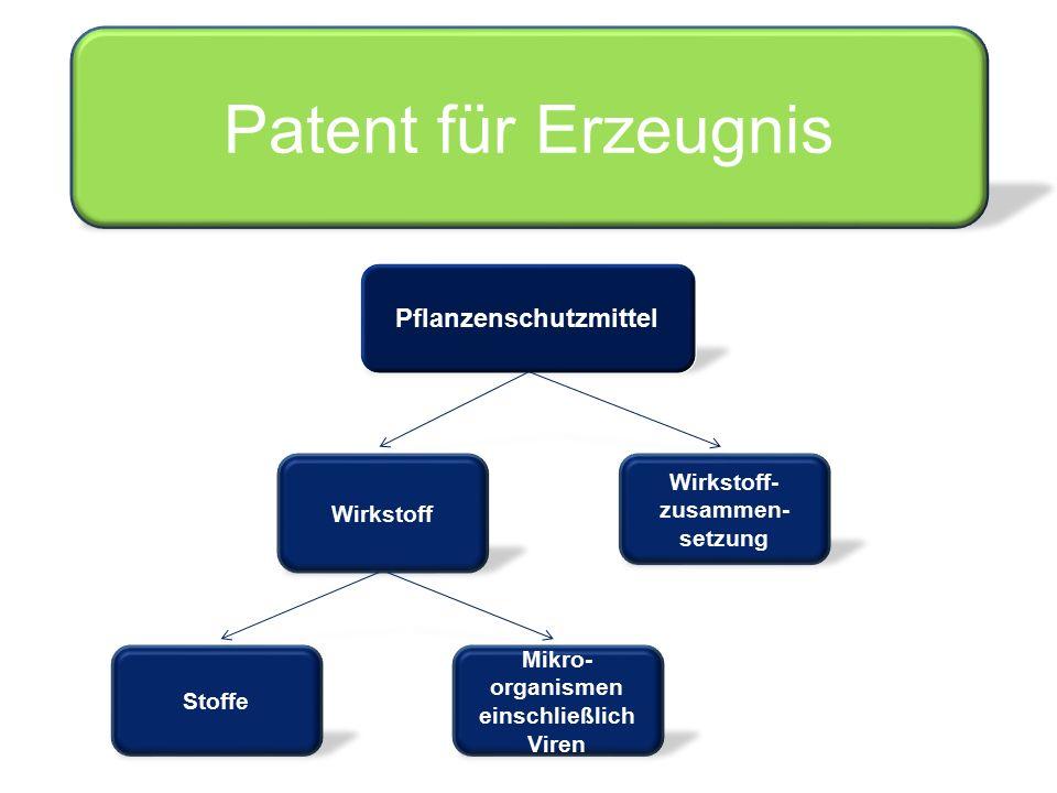 Pflanzenschutzmittel Wirkstoff Wirkstoff- zusammen- setzung Patent für Erzeugnis Stoffe Mikro- organismen einschließlich Viren