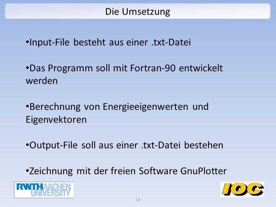 Die Umsetzung 14 Input-File besteht aus einer.txt-Datei Das Programm soll mit Fortran-90 entwickelt werden Berechnung von Energieeigenwerten und Eigenvektoren Output-File soll aus einer.txt-Datei bestehen Zeichnung mit der freien Software GnuPlotter