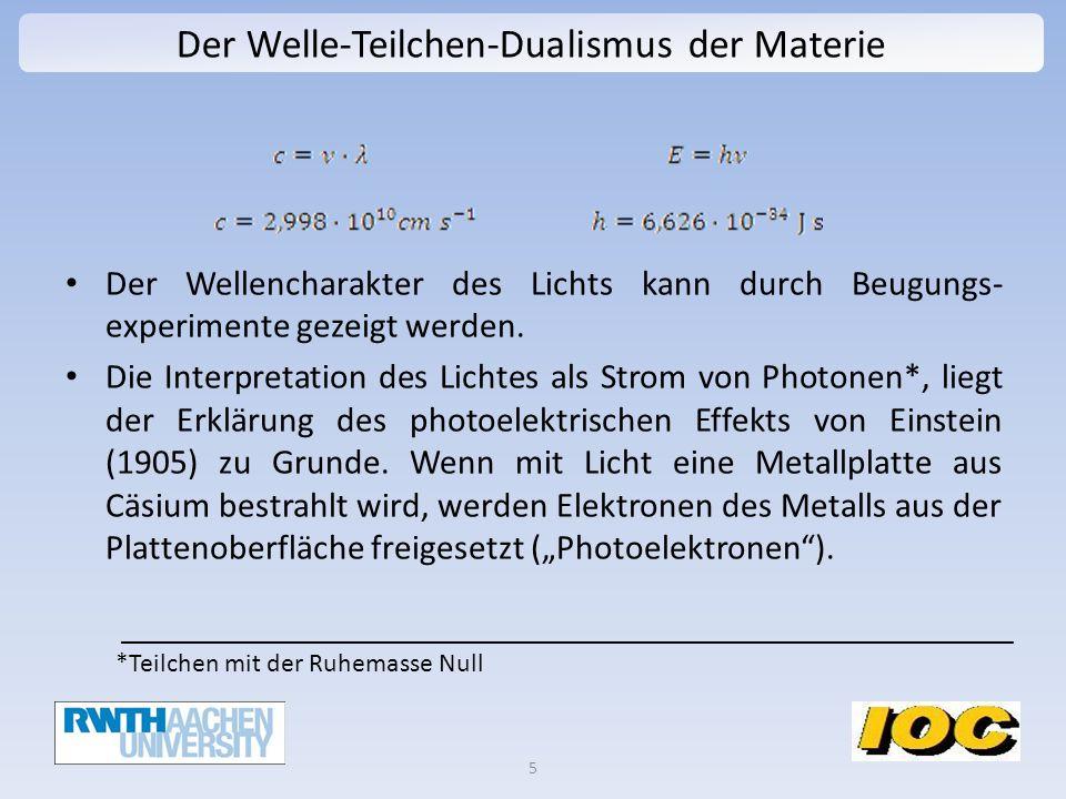 Der Welle-Teilchen-Dualismus der Materie Der Wellencharakter des Lichts kann durch Beugungs- experimente gezeigt werden.