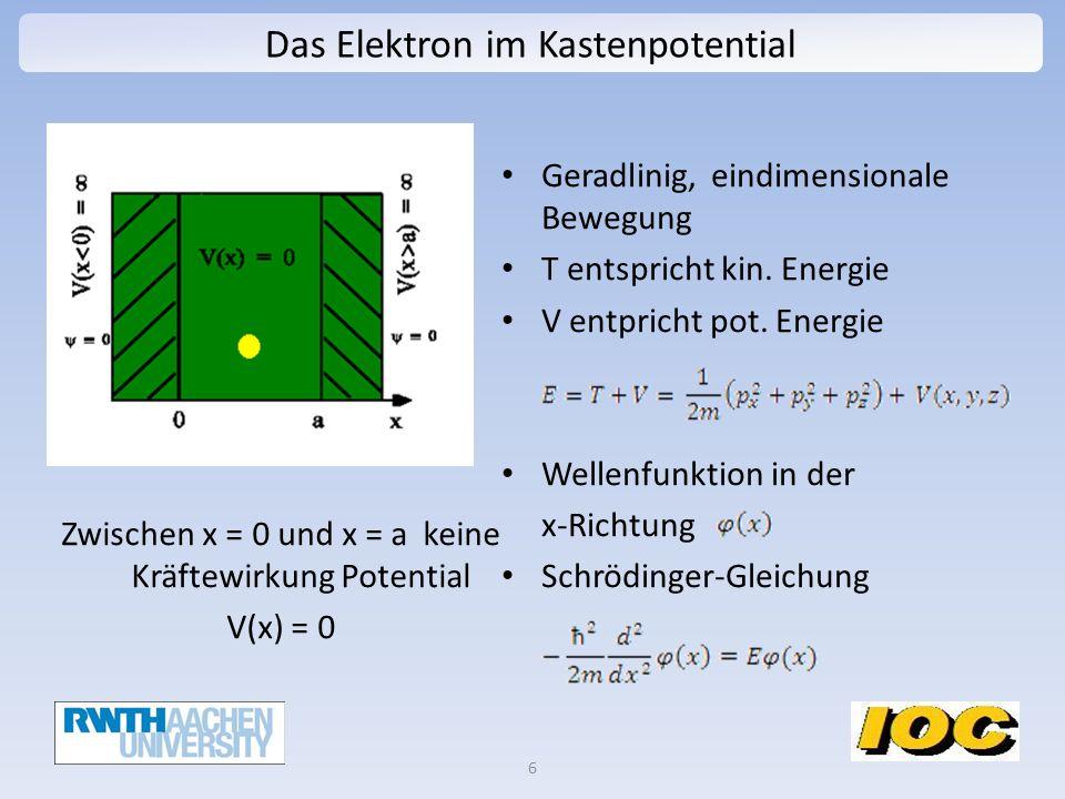 Das Elektron im Kastenpotential Zwischen x = 0 und x = a keine Kräftewirkung Potential V(x) = 0 Geradlinig, eindimensionale Bewegung T entspricht kin.