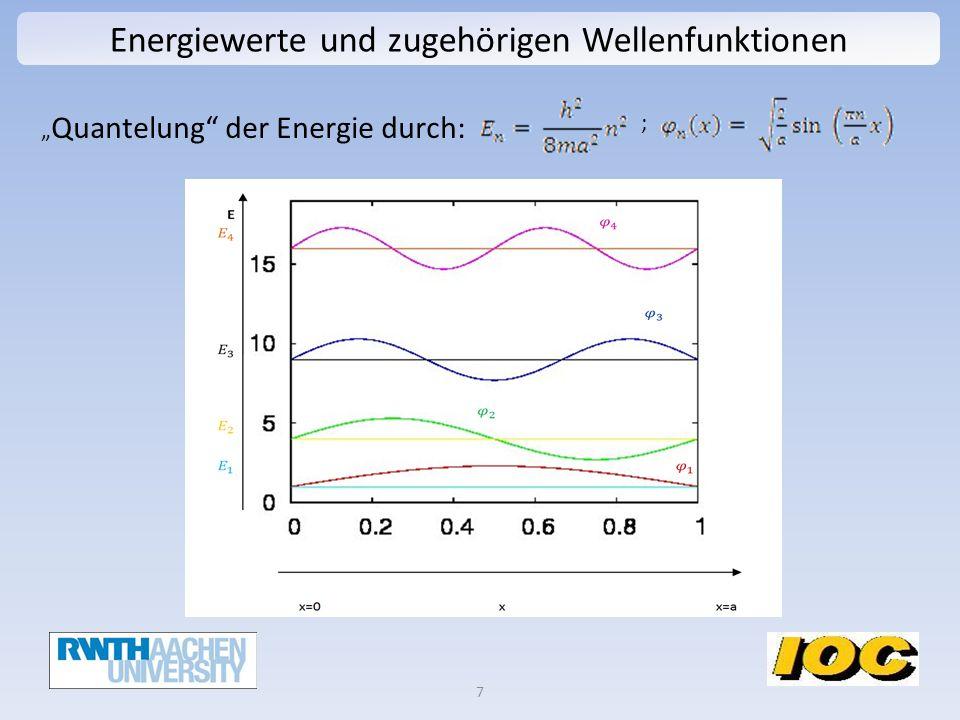 """Energiewerte und zugehörigen Wellenfunktionen """" Quantelung der Energie durch: 7 ;"""