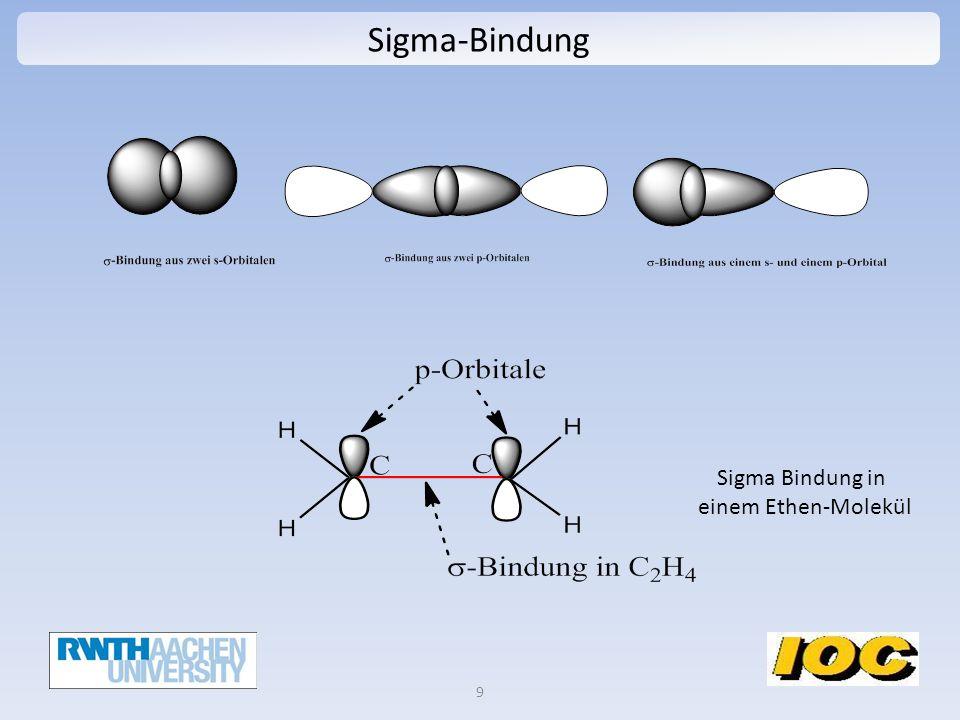 Sigma-Bindung Sigma Bindung in einem Ethen-Molekül 9