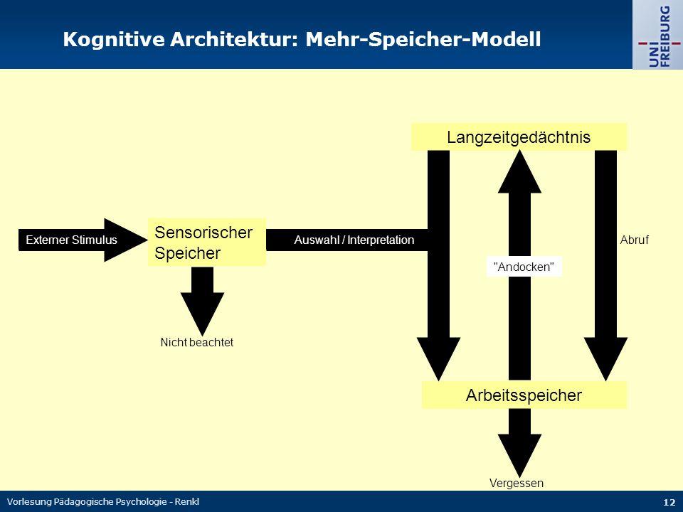 Vorlesung Pädagogische Psychologie - Renkl 12 Sensorischer Speicher Arbeitsspeicher Langzeitgedächtnis Externer Stimulus Nicht beachtet Vergessen Auswahl / InterpretationAbruf Andocken Kognitive Architektur: Mehr-Speicher-Modell