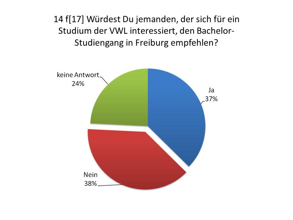 14 f[17] Würdest Du jemanden, der sich für ein Studium der VWL interessiert, den Bachelor- Studiengang in Freiburg empfehlen?