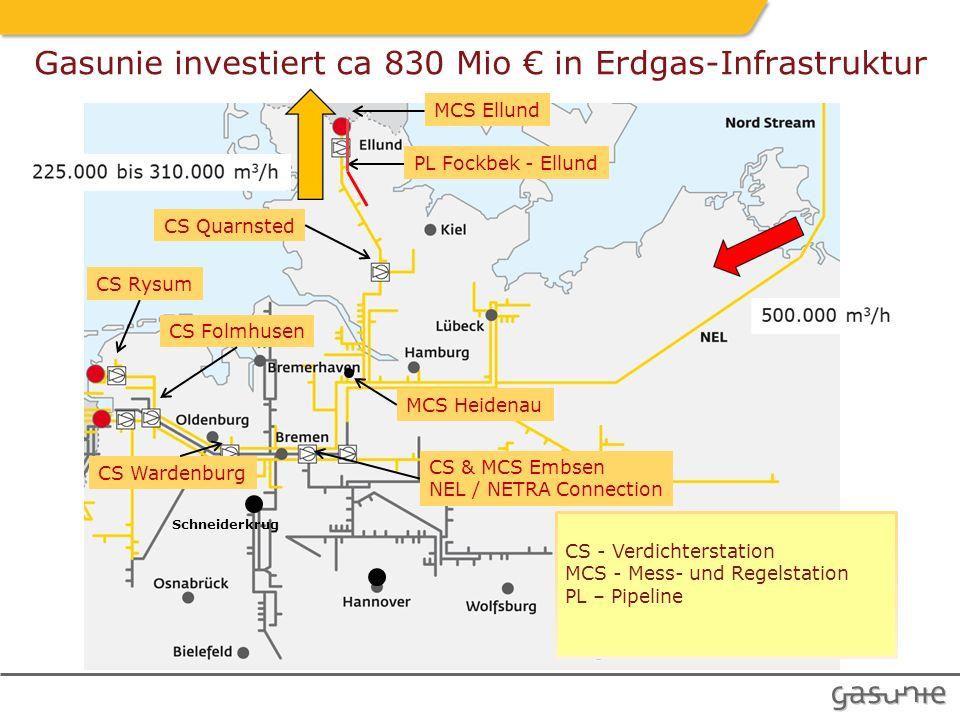 Gasunie investiert ca 830 Mio € in Erdgas-Infrastruktur MCS Ellund CS Quarnsted CS Rysum CS Wardenburg MCS Heidenau CS Folmhusen CS & MCS Embsen NEL /