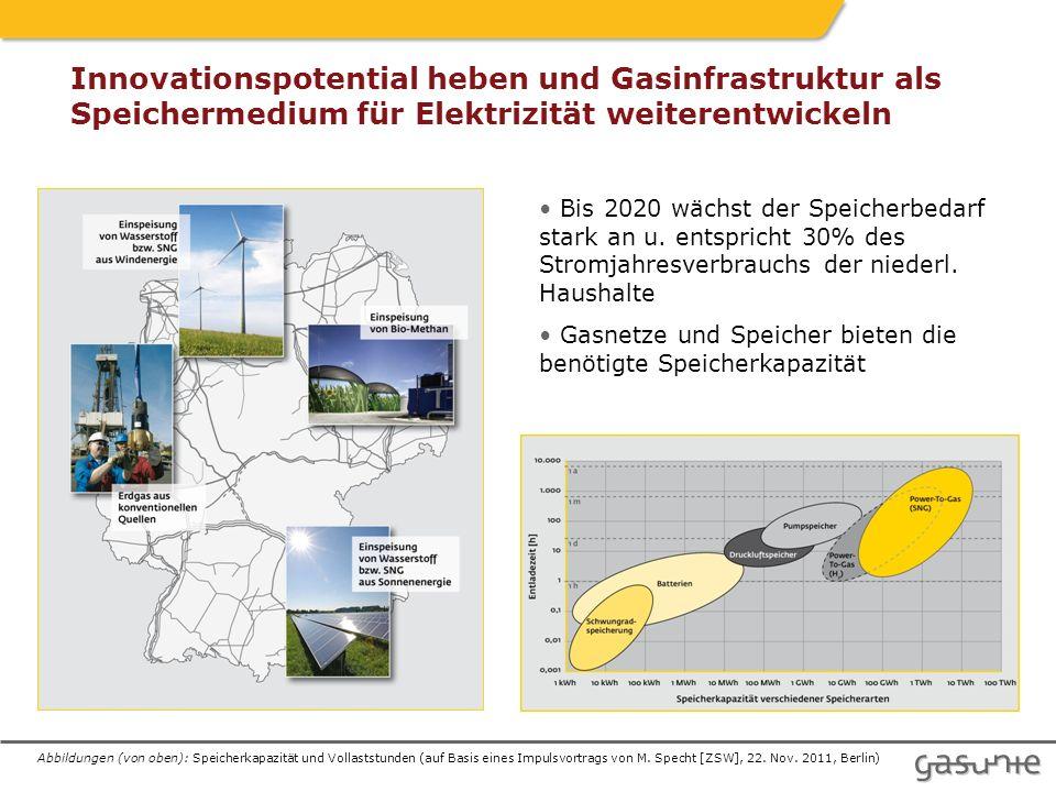 Innovationspotential heben und Gasinfrastruktur als Speichermedium für Elektrizität weiterentwickeln Bis 2020 wächst der Speicherbedarf stark an u.