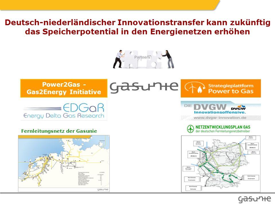 Deutsch-niederländischer Innovationstransfer kann zukünftig das Speicherpotential in den Energienetzen erhöhen Power2Gas - Gas2Energy Initiative Fernleitungsnetz der Gasunie