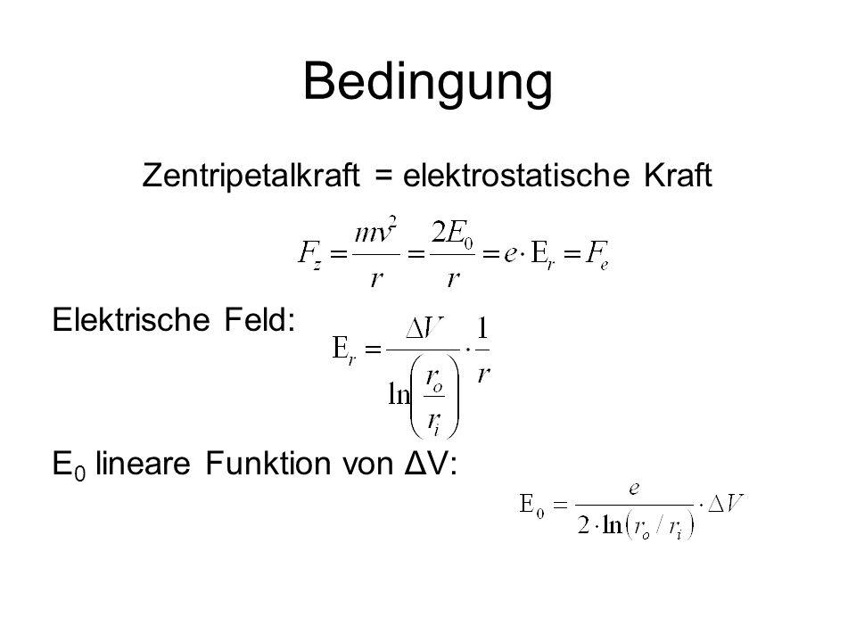 Bedingung Zentripetalkraft = elektrostatische Kraft Elektrische Feld: E 0 lineare Funktion von ΔV: