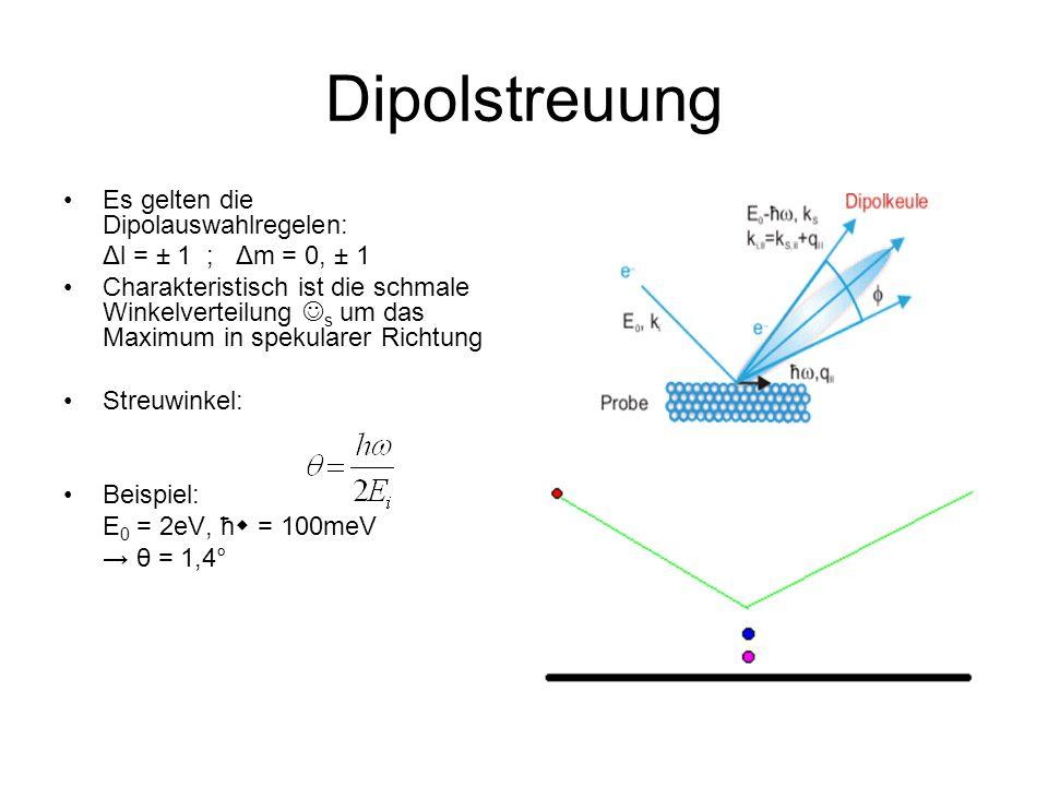 Dipolstreuung Es gelten die Dipolauswahlregelen: Δl = ± 1 ; Δm = 0, ± 1 Charakteristisch ist die schmale Winkelverteilung s um das Maximum in spekularer Richtung Streuwinkel: Beispiel: E 0 = 2eV, ћ  = 100meV → θ = 1,4°