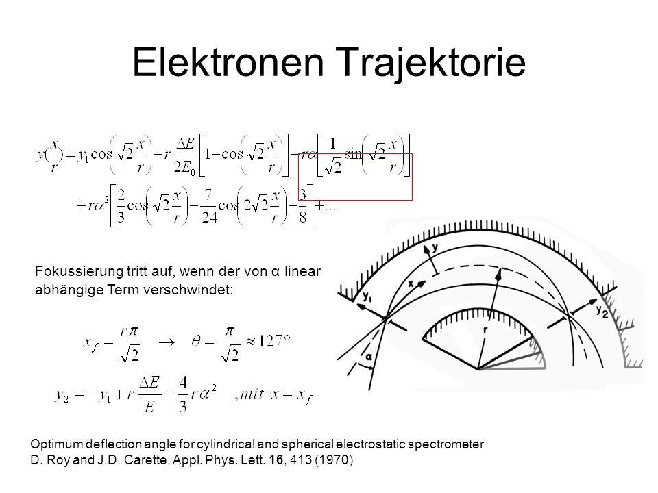 Elektronen Trajektorie Optimum deflection angle for cylindrical and spherical electrostatic spectrometer D. Roy and J.D. Carette, Appl. Phys. Lett. 16