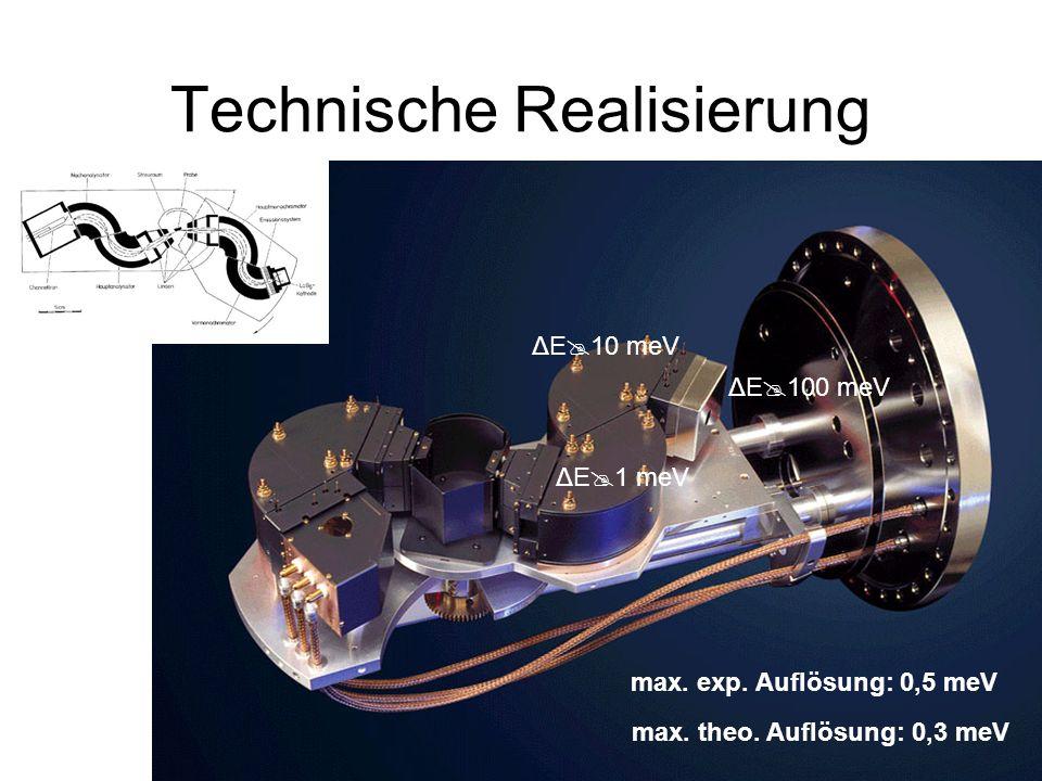 Technische Realisierung max. exp. Auflösung: 0,5 meV ΔE  100 meV ΔE  10 meV ΔE  1 meV max. theo. Auflösung: 0,3 meV