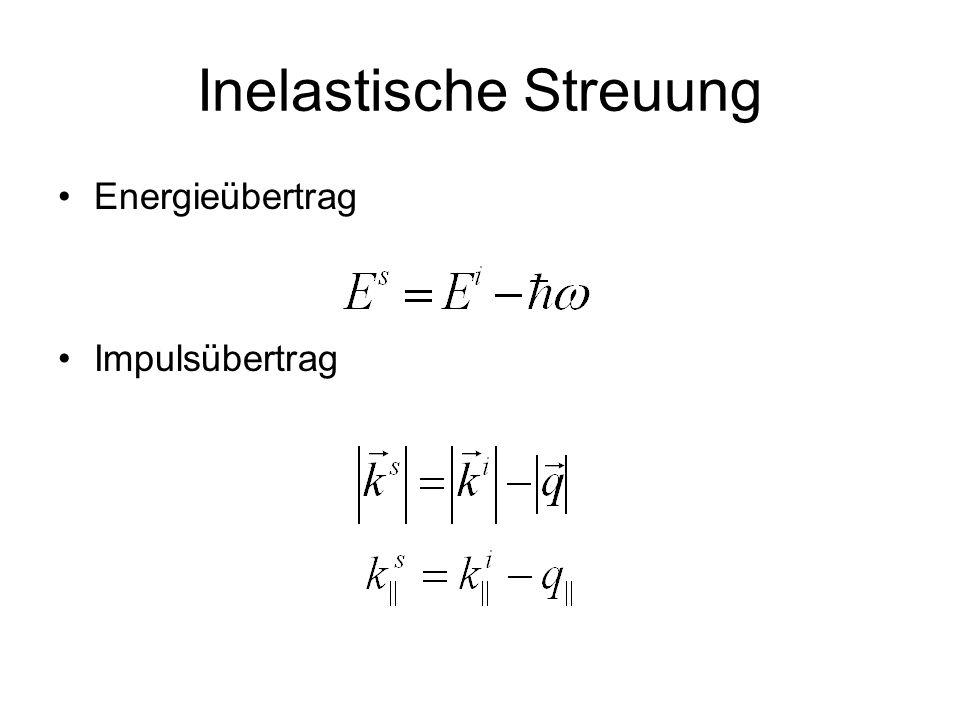 Inelastische Streuung Energieübertrag Impulsübertrag