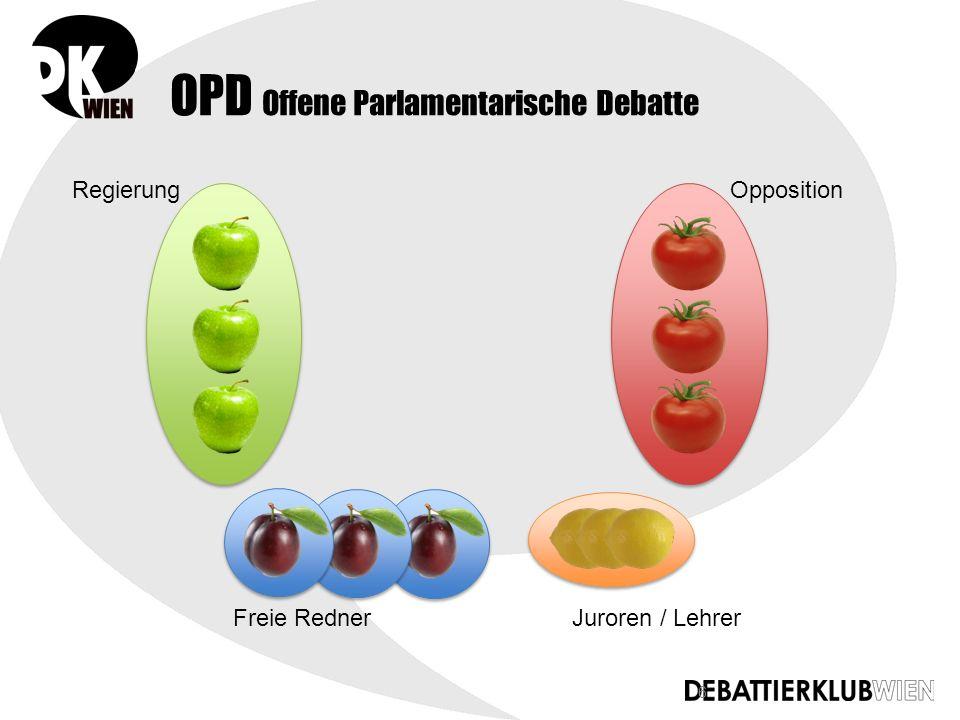 6 OPD Offene Parlamentarische Debatte RegierungOpposition Freie Redner Juroren / Lehrer