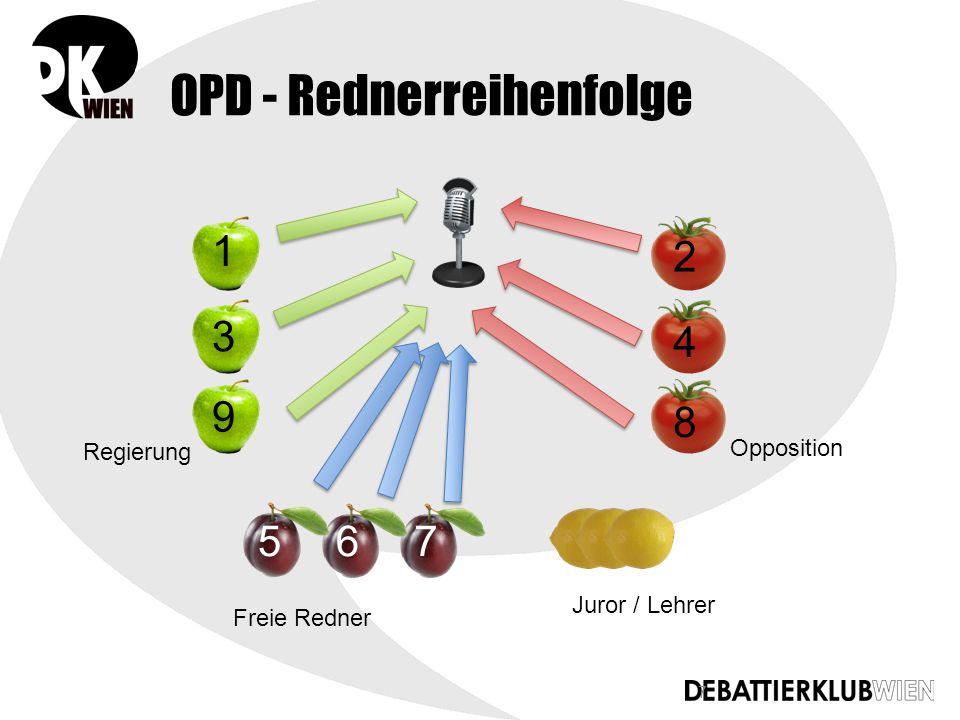 7 OPD - Rednerreihenfolge Opposition Freie Redner 2 4 8 567 Juror / Lehrer 1 3 9 Regierung