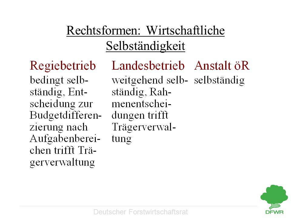 Deutscher Forstwirtschaftsrat Rechtsformen: Wirtschaftliche Selbständigkeit