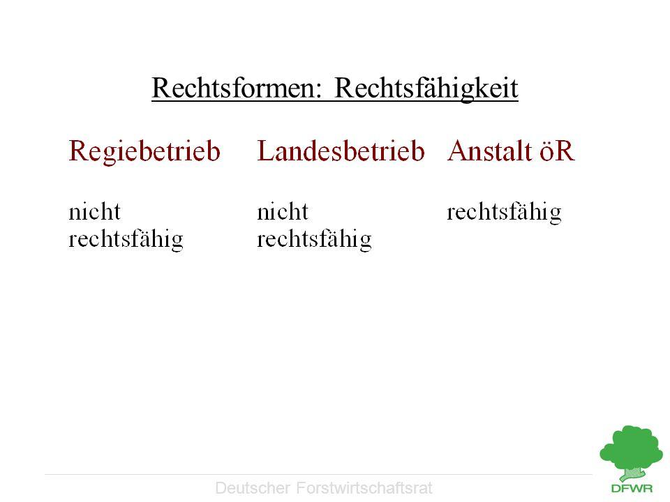 Deutscher Forstwirtschaftsrat Rechtsformen: Rechtsfähigkeit