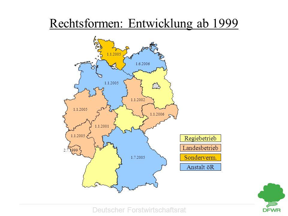 Deutscher Forstwirtschaftsrat Rechtsformen: Entwicklung ab 1999 Regiebetrieb Landesbetrieb Sonderverm. Anstalt öR 1.7.2005 1.1.20011.6.2006 1.1.2005 2