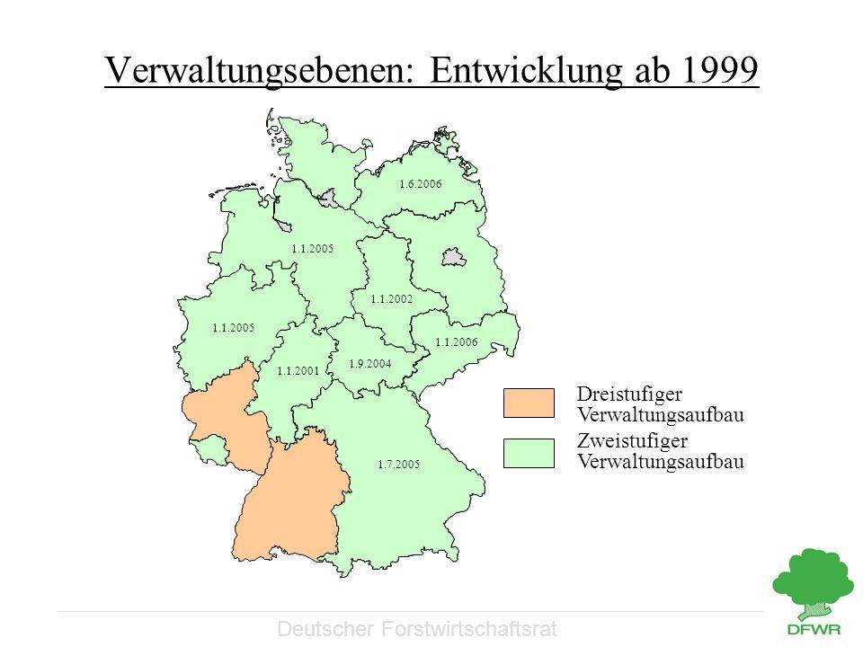 Deutscher Forstwirtschaftsrat Verwaltungsebenen: Entwicklung ab 1999 Dreistufiger Verwaltungsaufbau Zweistufiger Verwaltungsaufbau 1.1.2001 1.1.2002 1.1.2005 1.7.2005 1.1.2006 1.6.2006 1.9.2004