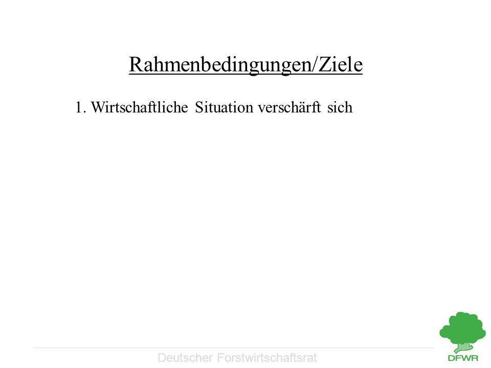 Deutscher Forstwirtschaftsrat Rahmenbedingungen/Ziele 1. Wirtschaftliche Situation verschärft sich