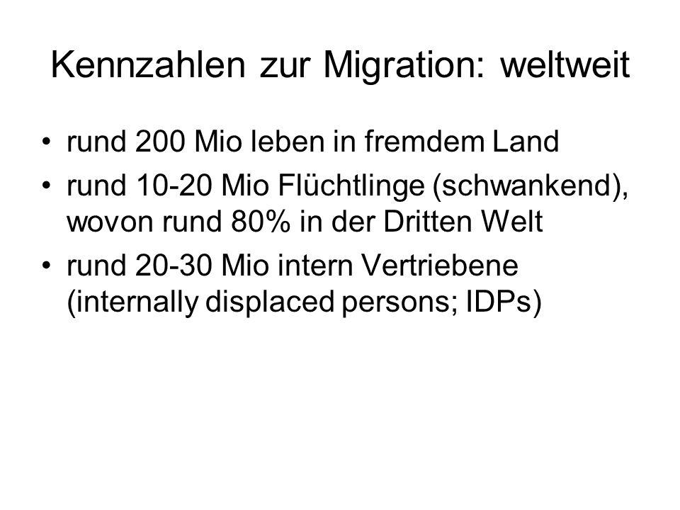 Kennzahlen zur Migration: weltweit rund 200 Mio leben in fremdem Land rund 10-20 Mio Flüchtlinge (schwankend), wovon rund 80% in der Dritten Welt rund 20-30 Mio intern Vertriebene (internally displaced persons; IDPs)