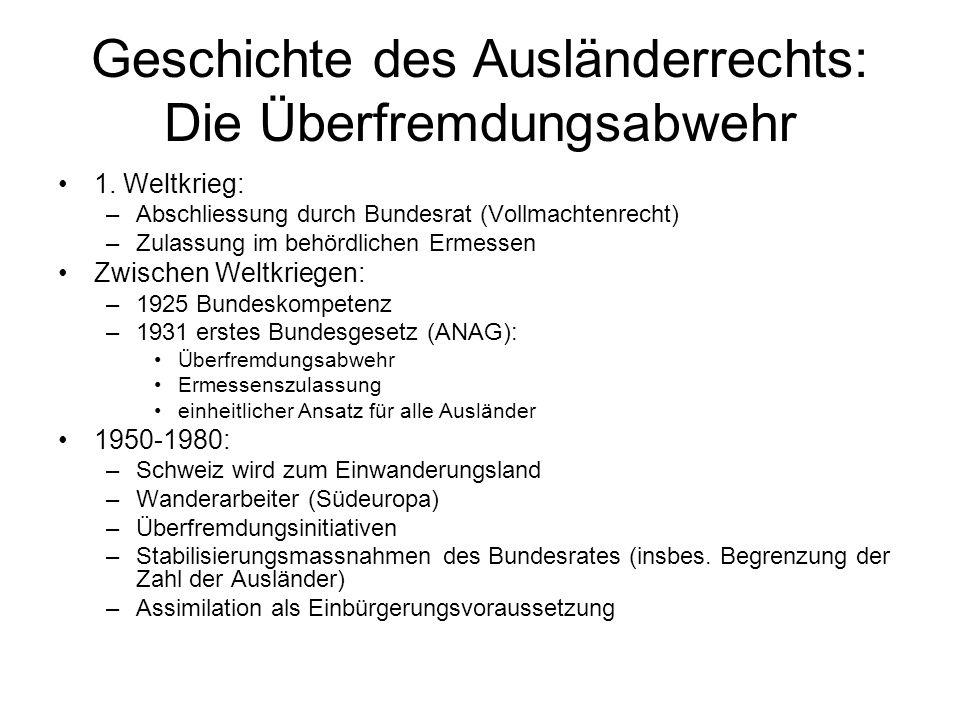 Geschichte des Ausländerrechts: Die Überfremdungsabwehr 1.