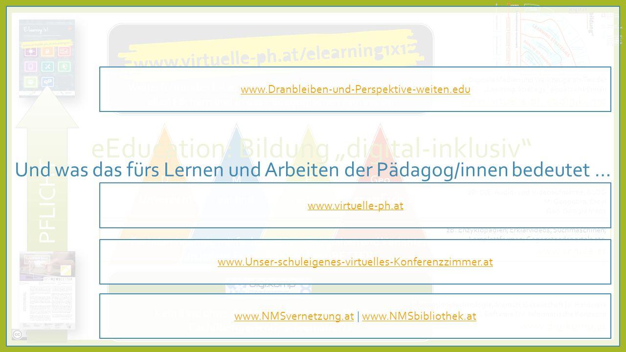 PFLICHT Kein Kind ohne digitale Kompetenzen: Die Basis Fachübergreifend  learn2useIT DMEGeo Unverzicht- bar und fach- spezifisch Fachdurchgängig mit