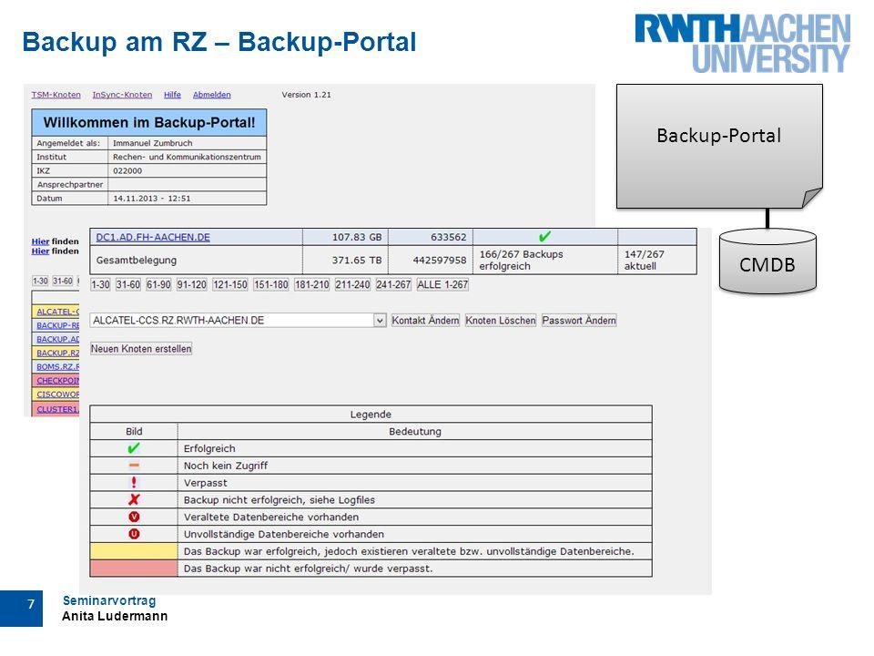Seminarvortrag Anita Ludermann 7 Backup am RZ – Backup-Portal Backup-Portal CMDB