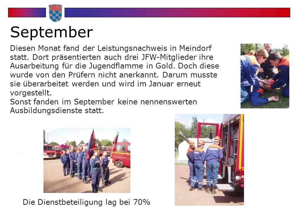 September Diesen Monat fand der Leistungsnachweis in Meindorf statt. Dort präsentierten auch drei JFW-Mitglieder ihre Ausarbeitung für die Jugendflamm