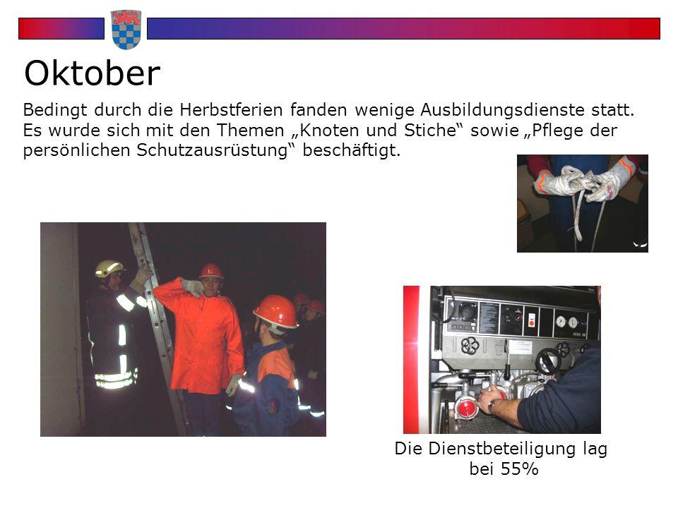 Oktober Bedingt durch die Herbstferien fanden wenige Ausbildungsdienste statt.