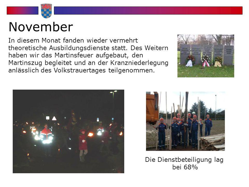 November In diesem Monat fanden wieder vermehrt theoretische Ausbildungsdienste statt.