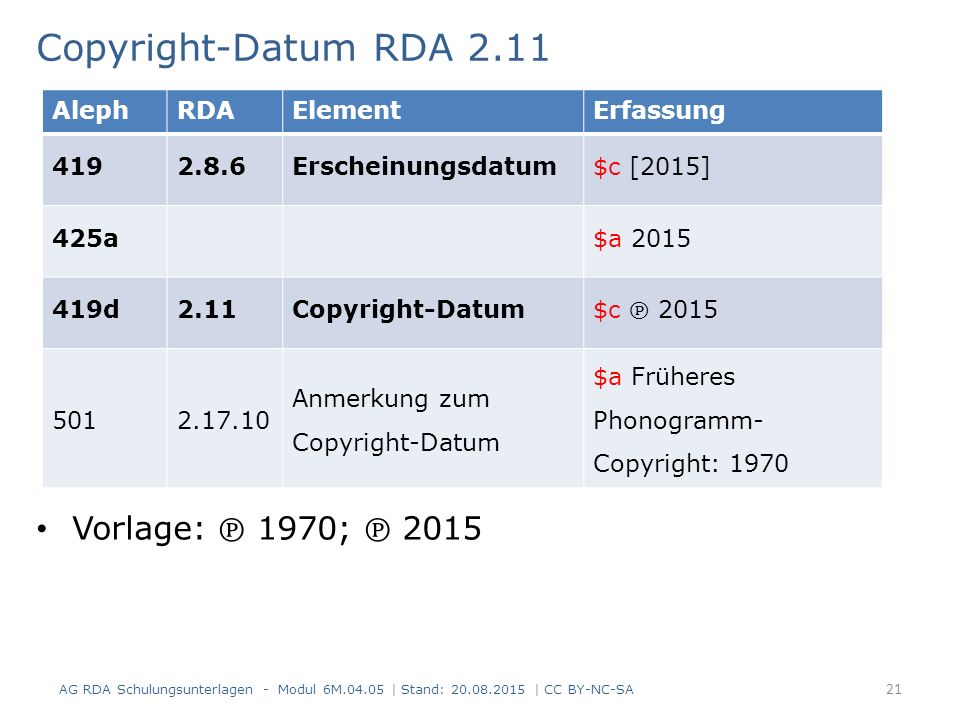 Copyright-Datum RDA 2.11 Vorlage: ℗ 1970; ℗ 2015 AG RDA Schulungsunterlagen - Modul 6M.04.05 | Stand: 20.08.2015 | CC BY-NC-SA 21 AlephRDAElementErfas