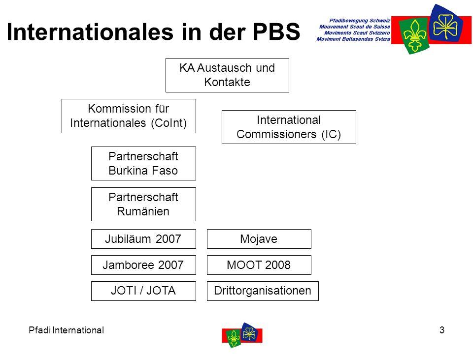 Pfadi International4 Pfadi International erleben (Abteilungs/Einheits)Lager im Ausland Internationale Lager Rumänien und Burkina Faso, Partnerschaften Teilnahme an JOTI / JOTA Weltzentren und Pfadizentren Internationaler Austausch