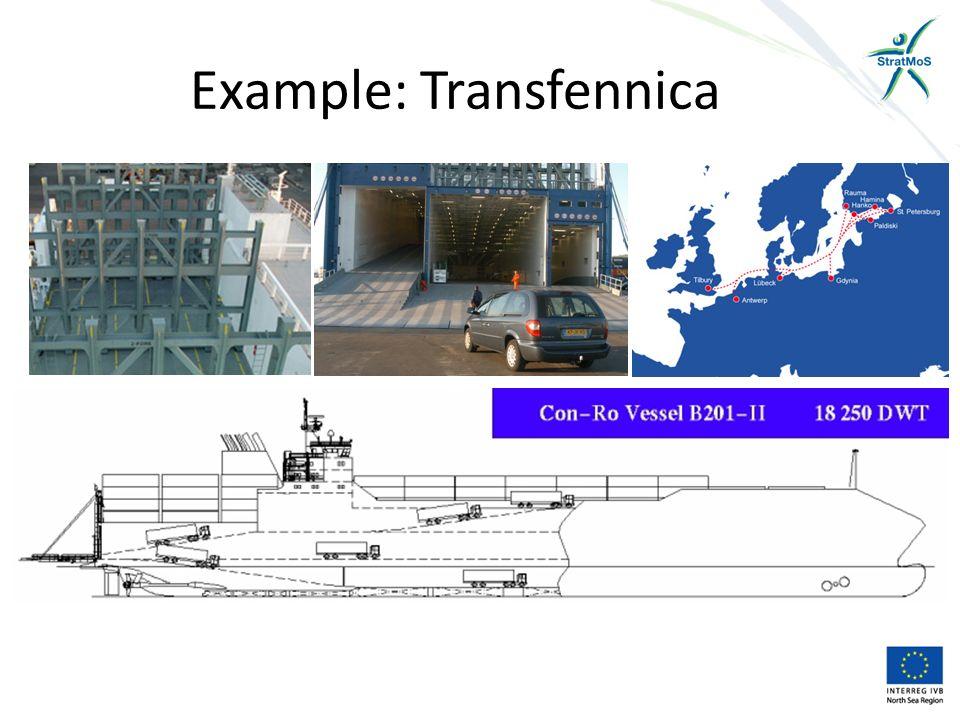Example: Transfennica