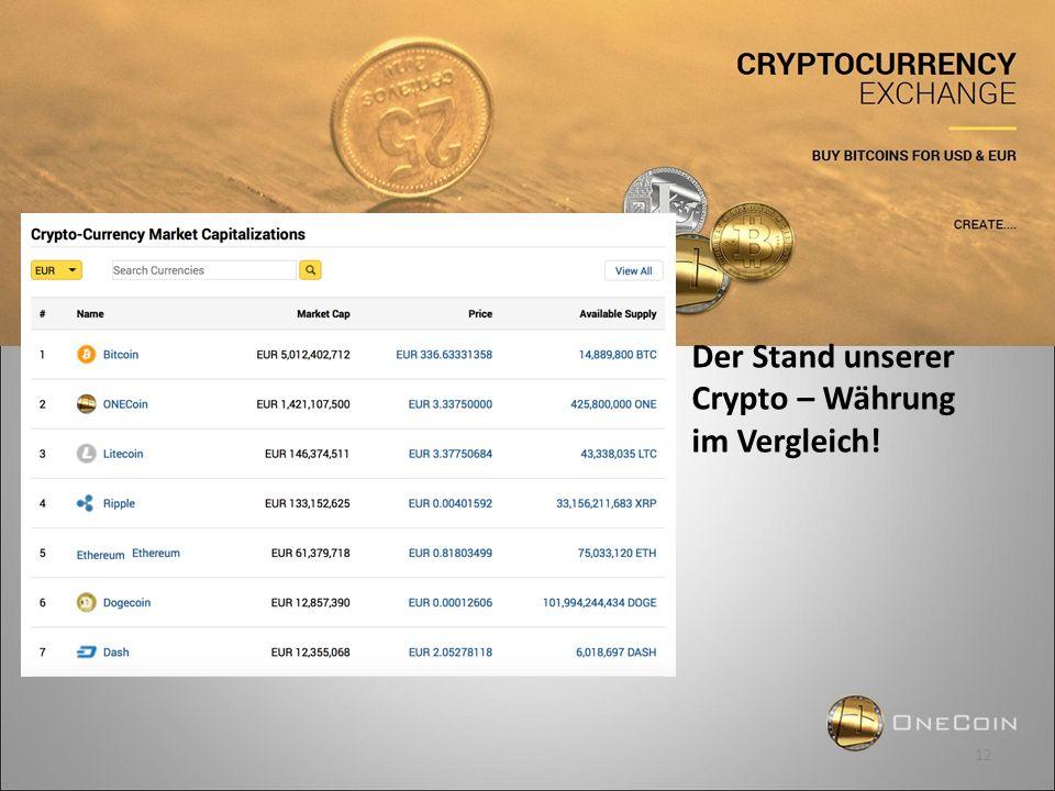 Der Stand unserer Crypto – Währung im Vergleich! 12